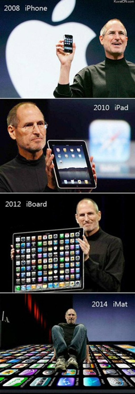 Apple iEvolution